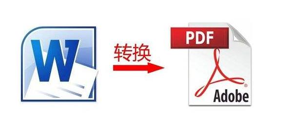 word转换成pdf文件图